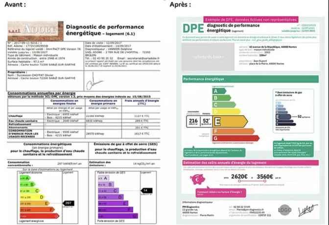new-energy-performance-diagnostic-report